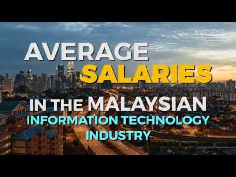 Average Monthly Salaries in the Malaysian IT Industry | WOBB