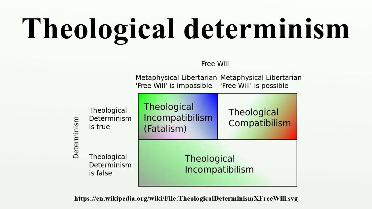 determinism and compatibilism essay
