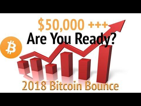 My Bitcoin Prediction February 2018. Bitcoin Price Drop To 200 SMA! Bitcoin Price Today.