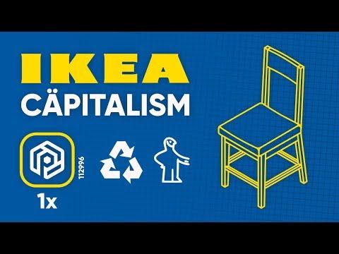 How IKEA Became Sweden's National Brand