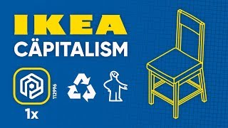 How IKEA Became Swedens National Brand