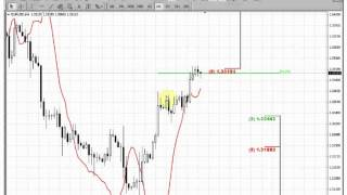 ForexPeaceArmy | Sive Morten EUR Daily 09.12.13