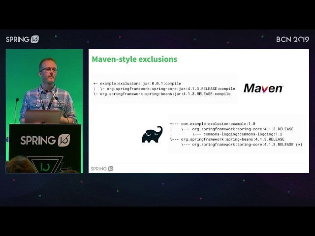 Managing Dependencies for Spring Projects with Gradle by Jenn