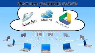 Урок 6  Таблицы Excel в Облаке или в Яндекс Диске