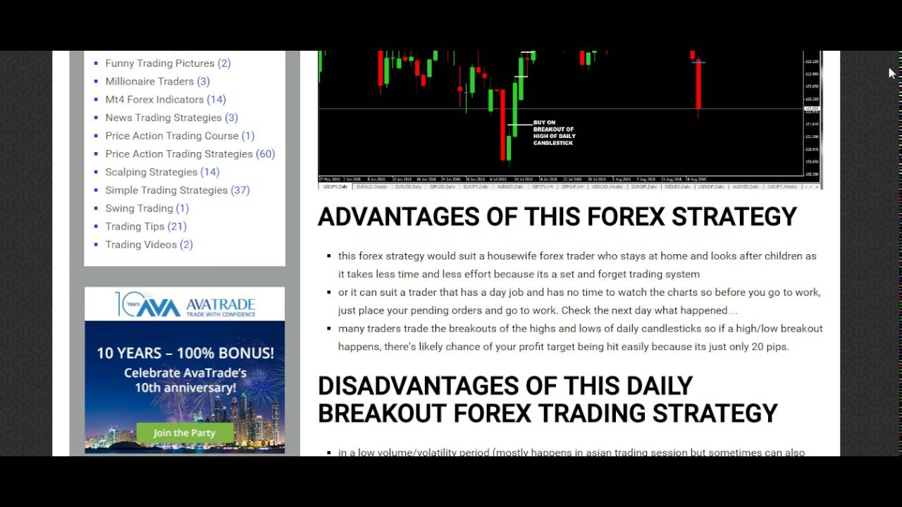 Forex 20 pips a day strategy