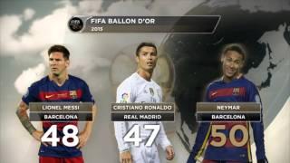 Messi, Ronaldo and Neymar named on Ballon d'Or shortlist