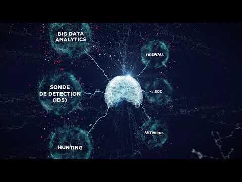 Analyse Technique de la cybermenace (Cyber Threat Intelligence) - Thales