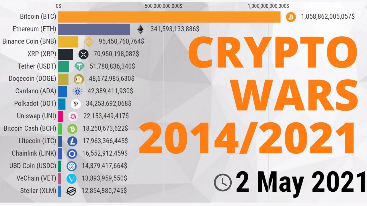 bitcoin etf 2021 2 btc iki jav dolerių