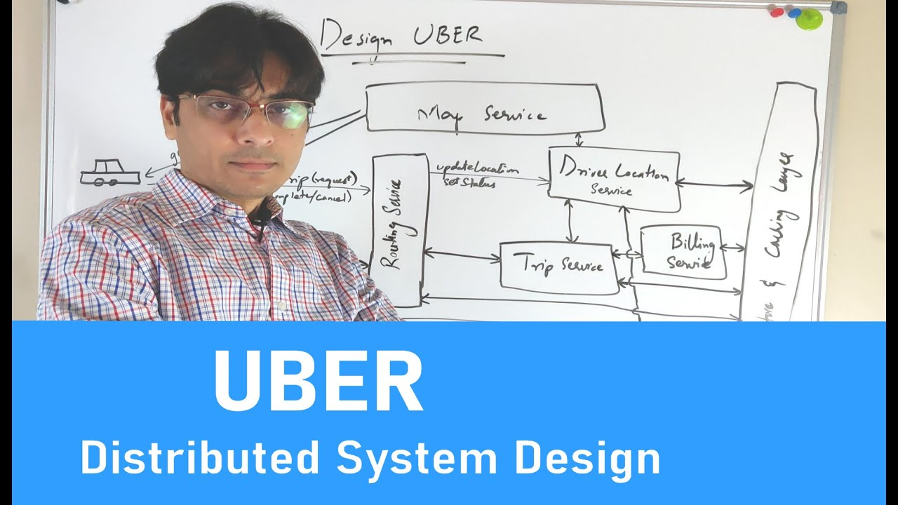 Grokking The Uber System Design Interview Commonly Asked System Design Interview Question Youtube