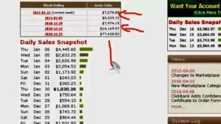 Make money on clickbank using our system