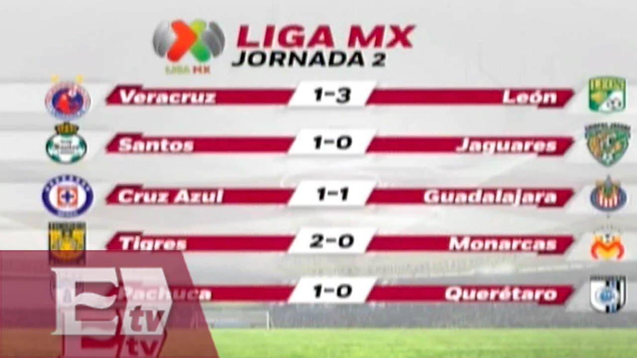 Resultados tras jugarse la jornada 2 del futbol mexicano   Vianey Esquinca  - YouTube abcb5c5f1ea0d