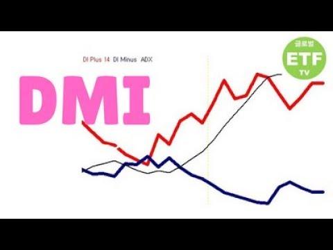 [매매 기법] DMI (Directional Movement Index)