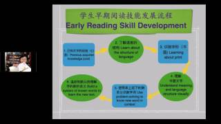 Teaching Guided Reading in Chinese