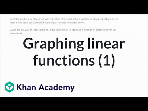 Graphing Linear Functions Example 1 | Algebra I | Khan Academy