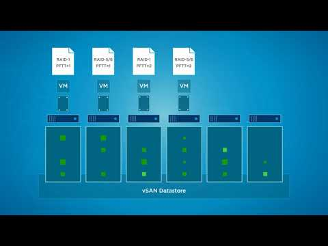 High Availability And Site Disaster Recovery Solutions With VMware | VSAN