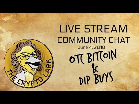 Crypto Lark Community Chat - OTC Bitcoin And Tasty Dip Buying