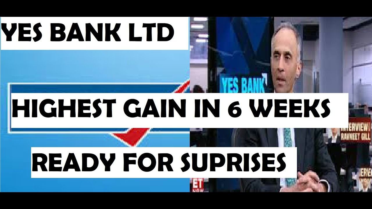 yes bank limited shareholders