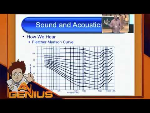 "AVGenius.com - Harmonics and ""Attack"" sounds *LIVE*"