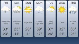 Right Weather - 7 Day Forecast