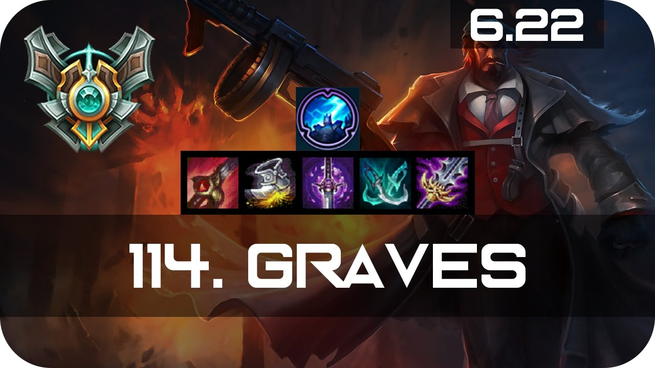 Graves Build Preseason