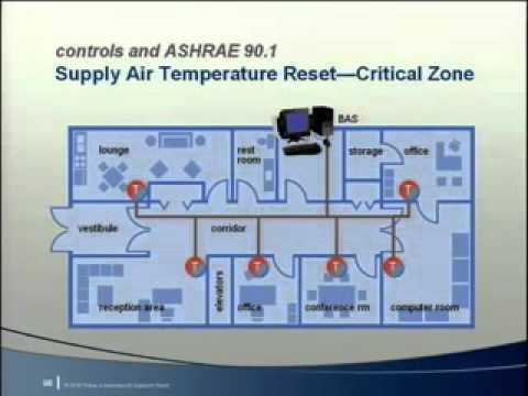 HVAC-ASHRAE Standards