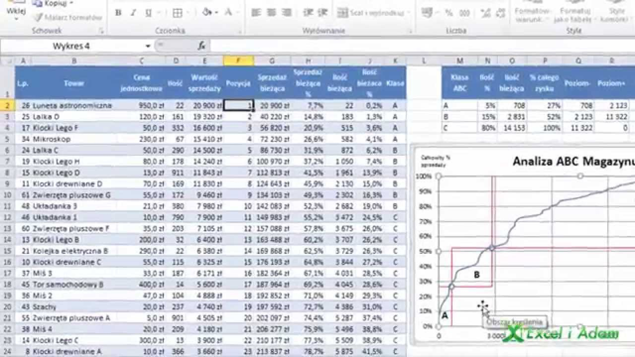 Excel analiza abc widzowie 50 youtube excel ccuart Gallery