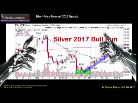 Silver Price 2017 Trend Forecast Update