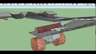 bodykart video 3D
