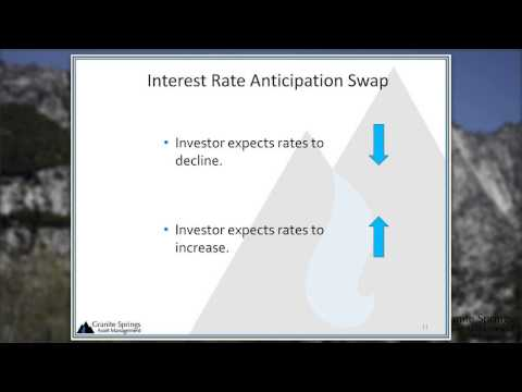 The Benefits Of Bond Swaps Webinar