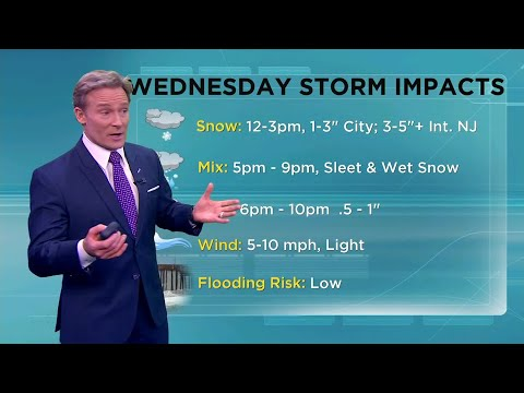 New York Weather: CBS2 2/19 Forecast Update at 8PM