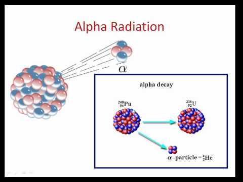 Intro to Radiation and Nuclear Reactions