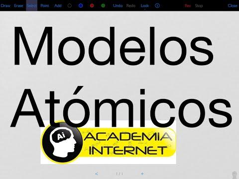 Modelos Atómicos, Demócrito, Dalton, Thomson, Rutherford, Sommerfeld, Schrödinguer, Dirac-Jordan.
