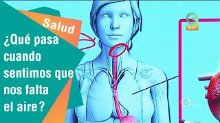 Dificultad edema para respirar corporal