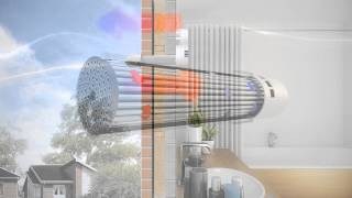 envirovent heatsava intelligent single room heat recovery unit