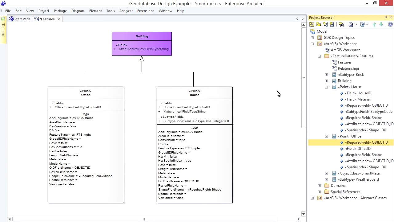 Abstract Uml Shape Classes For Large Scale Arcgis Schema Design