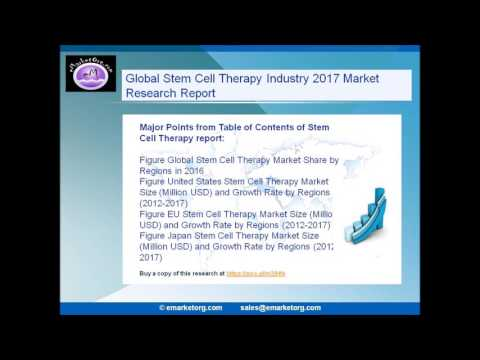 Stem Cell Therapy Market Forecast to 2022 and Key Companies are studied in a Latest Report
