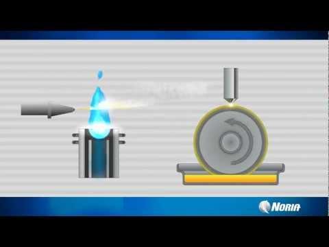 Elemental Analysis of Industrial Lubricants