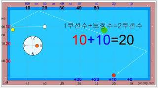 앞돌리기 길게 쉽게 치는 방법, 간단한 시스템 (080)