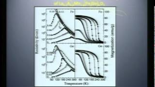 Mod-01 Lec-26 Spintronic Materials I Colossal Magentoresistive Oxides