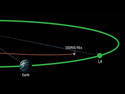 Does Earth have Trojan Asteroids? OSIRIS-Rex is searching