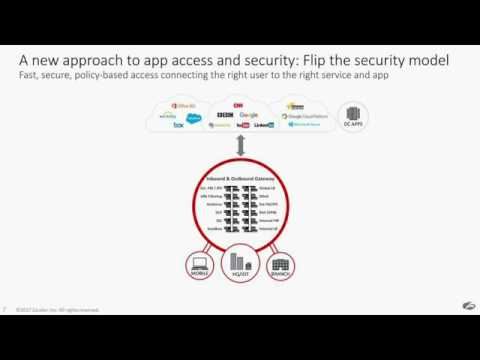 Zscaler Private Access Webinar (English) - YouTube