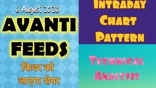 Avanti Feeds Stock Analysis 6 August | Multibagger Returns | Latest Share News | Technical Analysis