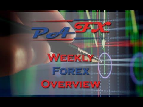 Weekly Forex Market Overview for 18-23 March 2018