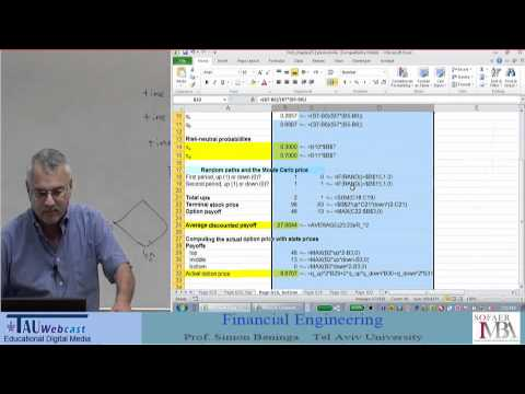 Lecture 6:  Pricing Options with Monte Carlo