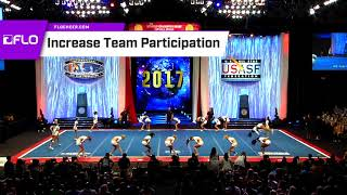 Master Choreography: How To Create A Tumbling Section