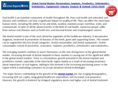 Global Dental Market Industry Analysis & Outlook 2016 2020