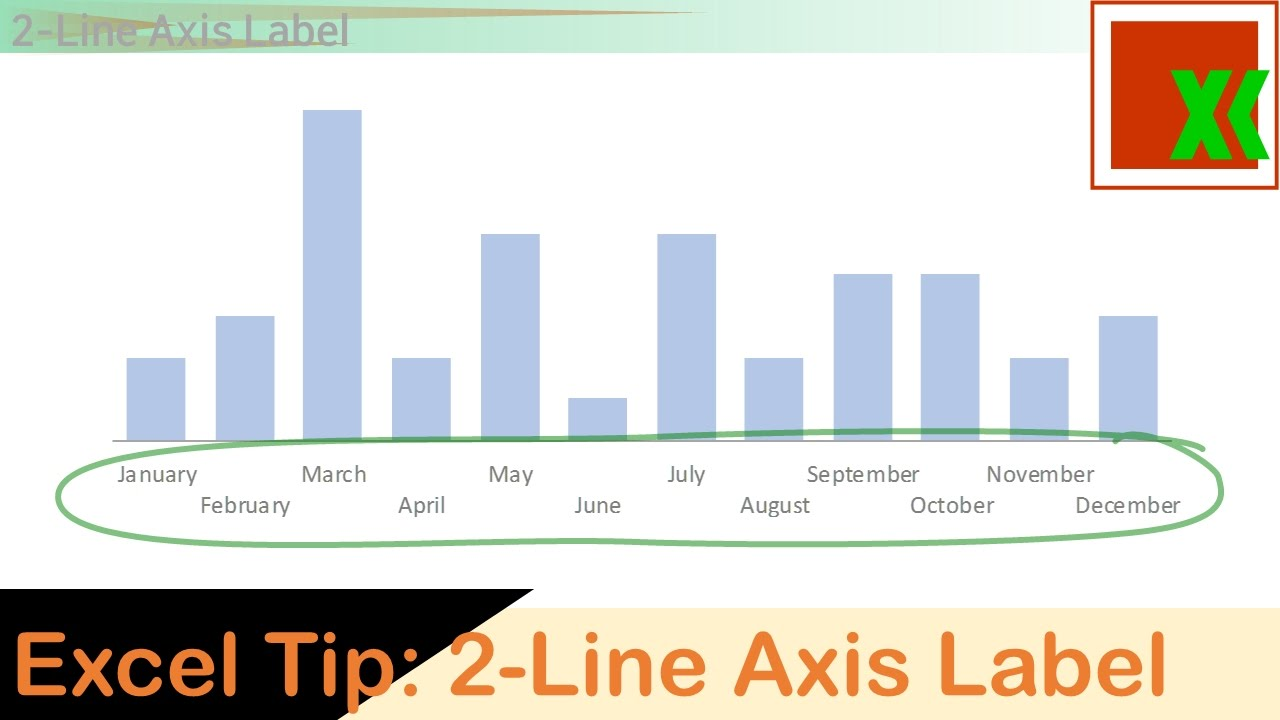 how to add horizontal axis label in excel 2017
