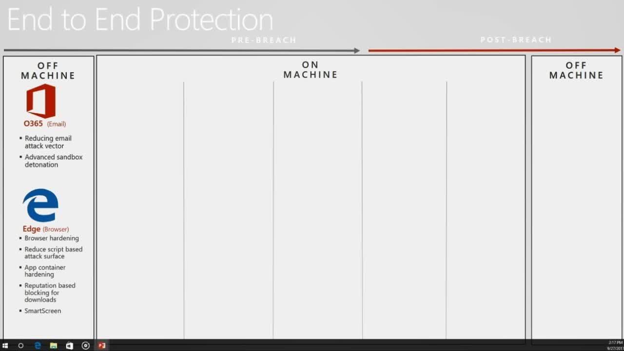 Windows Defender Exploit Guard: Reducing the Attack ...
