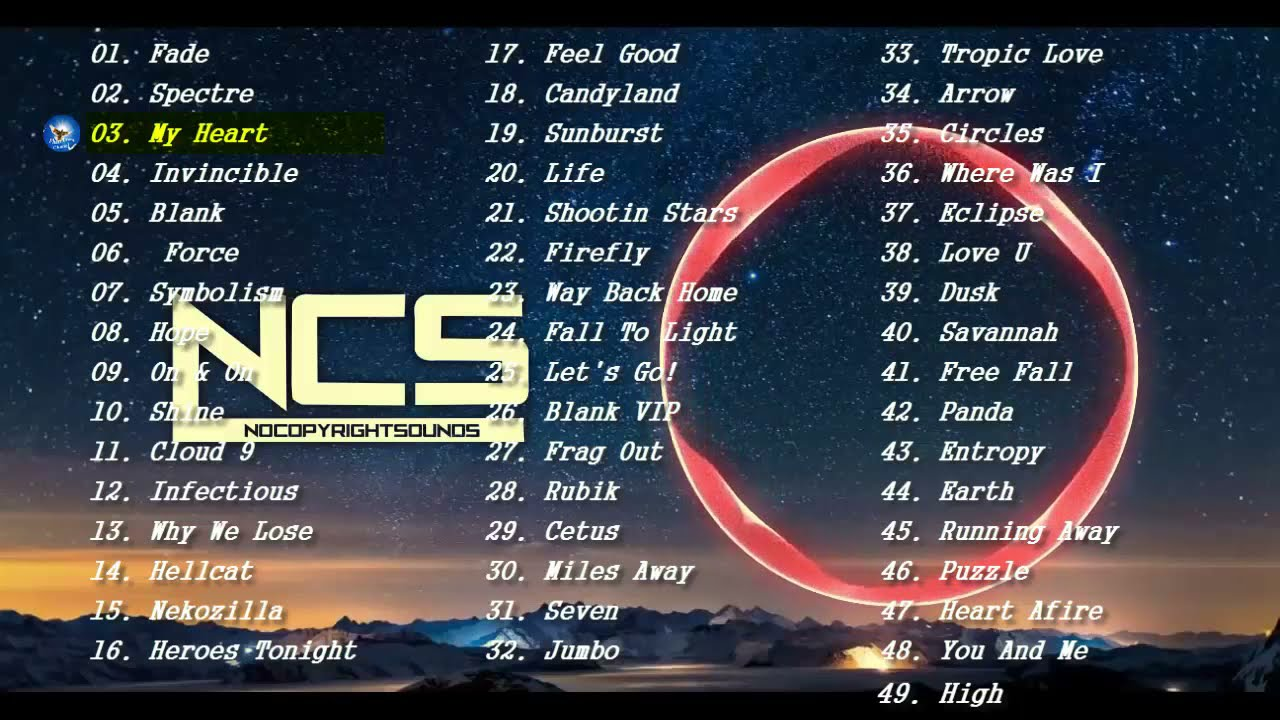 ???? Top 50 NoCopyRightSounds | Best of NCS | Most viewed ! Gaming Music | The Best of All Time | 20