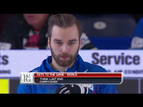 2018 World Financial Group Continental Cup of Curling - Mixed Skins